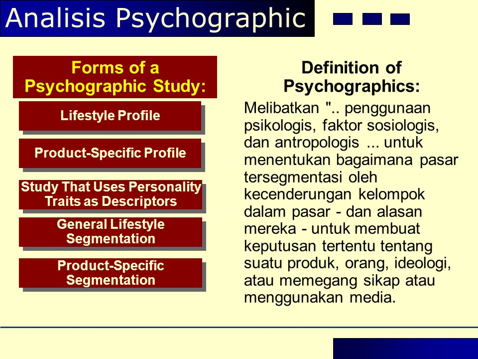 Analisis Psychographic