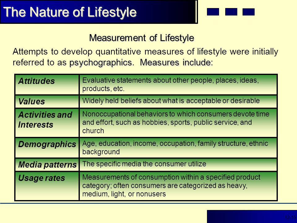 The Nature of Lifestyle