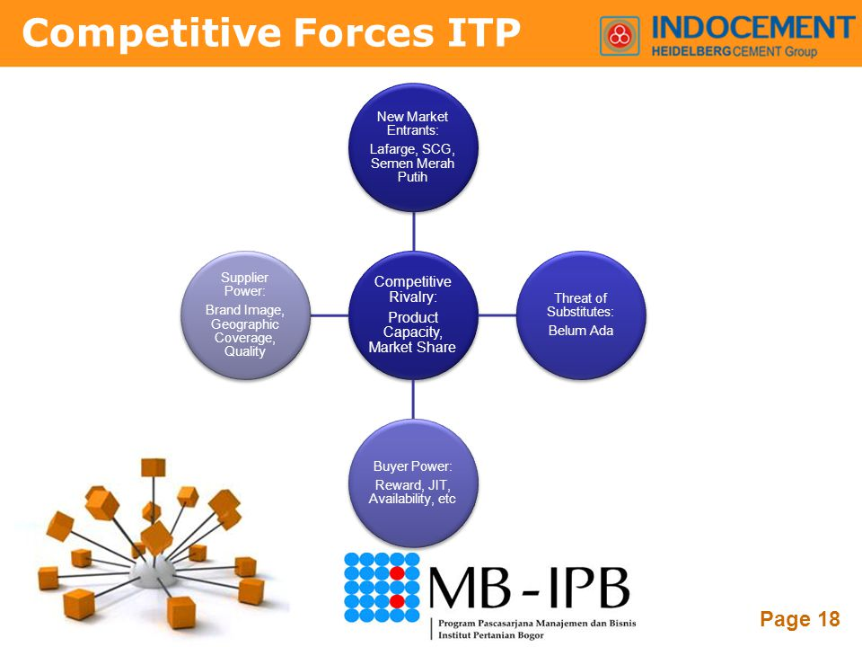 Competitive Forces ITP
