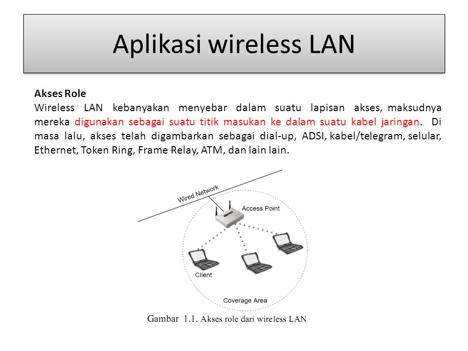 Aplikasi wireless LAN Akses Role