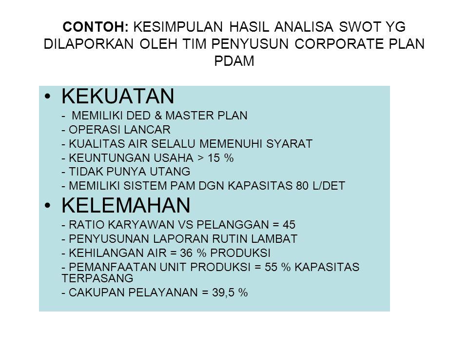 Teknik Analisis Manajemen Dan Teknik Analisis Swot Ppt Download
