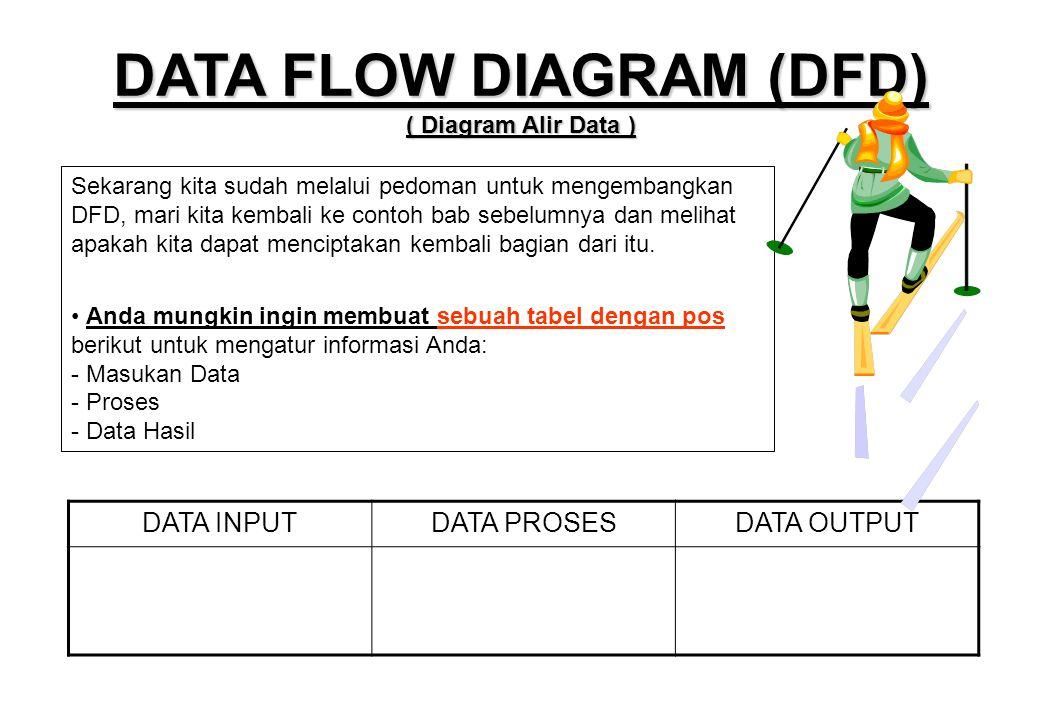 Pert 3 teknik dokumentasi desain database ppt download 30 data ccuart Images
