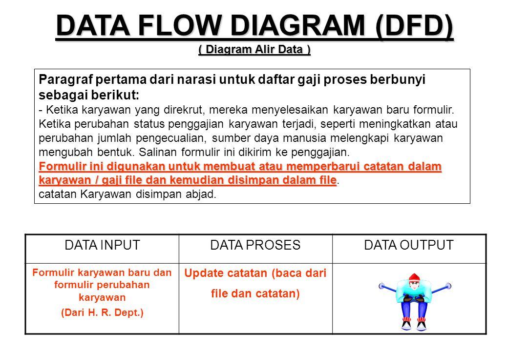 Pert 3 teknik dokumentasi desain database ppt download 32 data ccuart Images