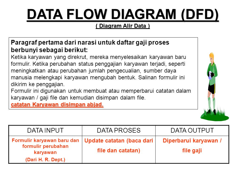 Pert 3 teknik dokumentasi desain database ppt download 33 data ccuart Images
