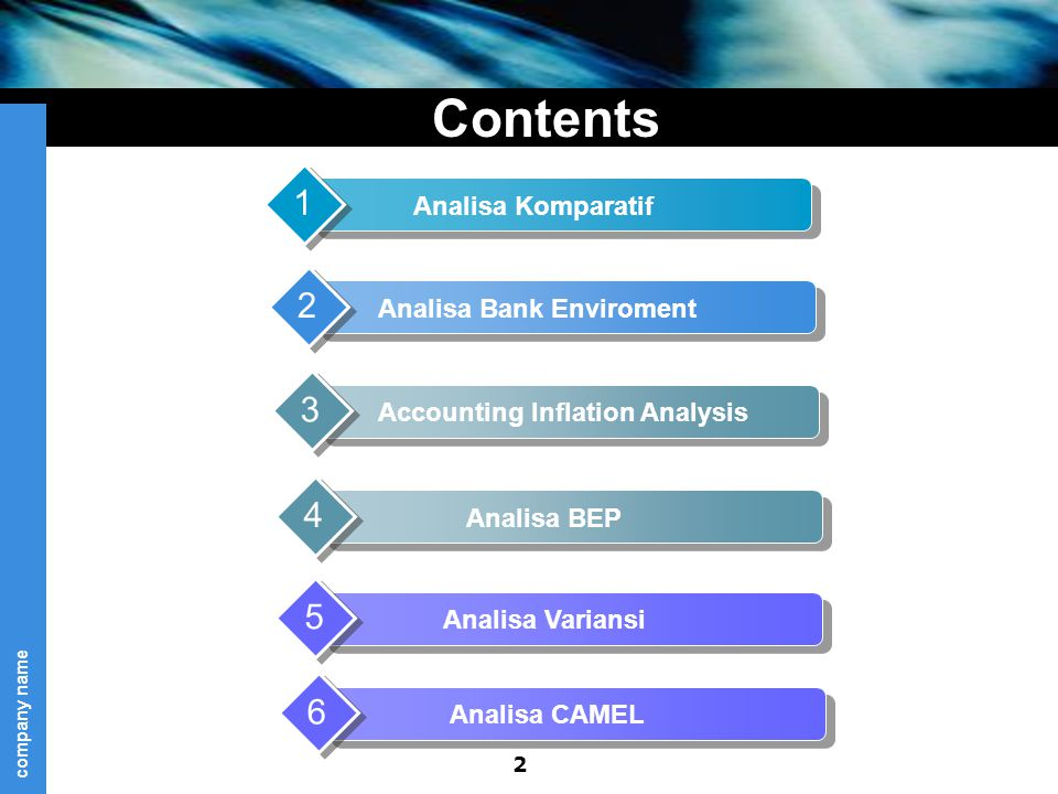 Analisa Bank Enviroment Accounting Inflation Analysis