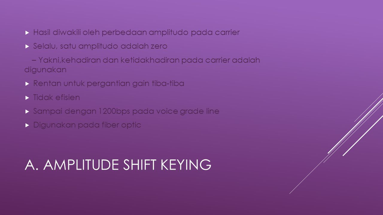 a. Amplitude Shift Keying