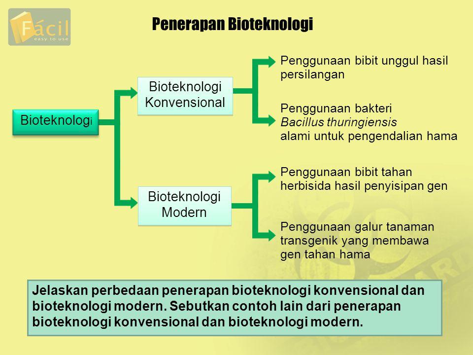 Unit 7 Bioteknologi Learning More Biology Ppt Download
