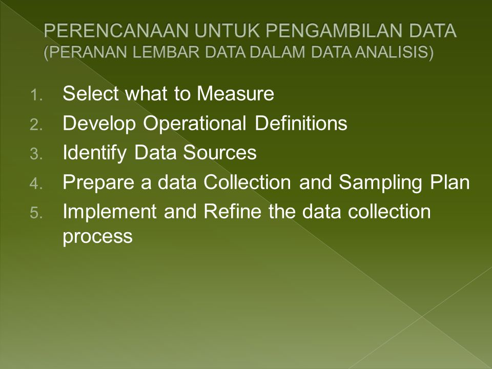 Develop Operational Definitions Identify Data Sources