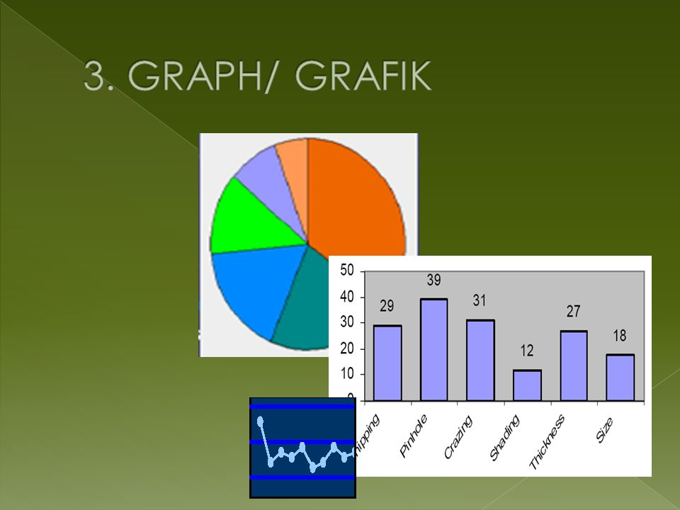 3. GRAPH/ GRAFIK