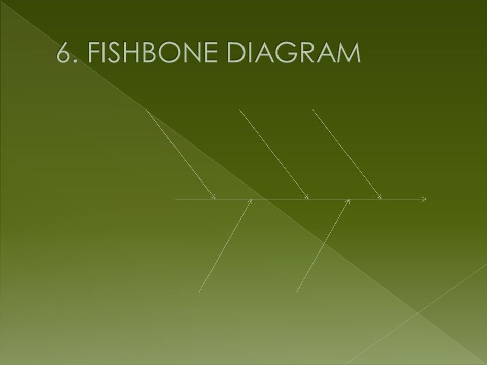 6. FISHBONE DIAGRAM