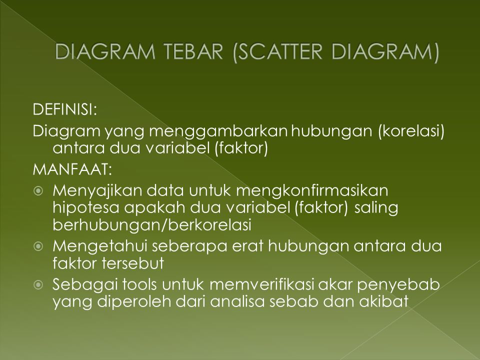 DIAGRAM TEBAR (SCATTER DIAGRAM)