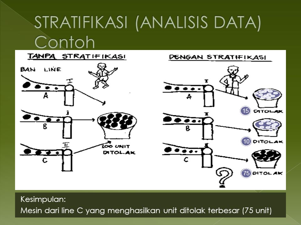STRATIFIKASI (ANALISIS DATA) Contoh