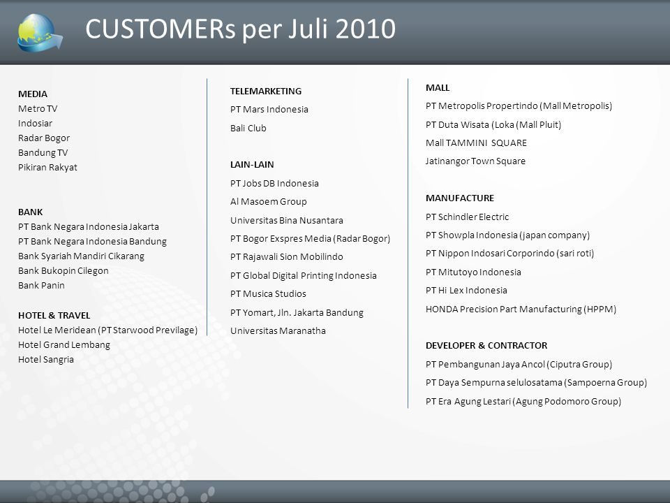 CUSTOMERs per Juli 2010 TELEMARKETING PT Mars Indonesia