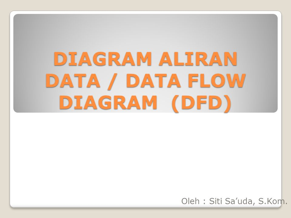 Diagram aliran data data flow diagram dfd ppt download diagram aliran data data flow diagram dfd ccuart Gallery