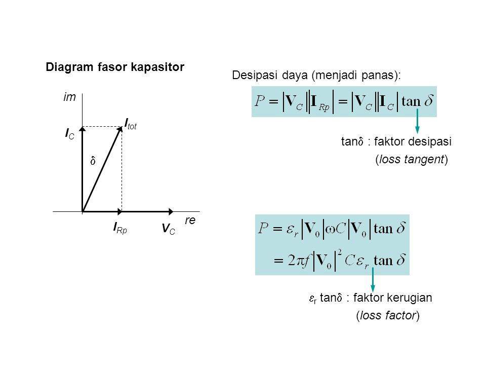 Diagram fasor kapasitor