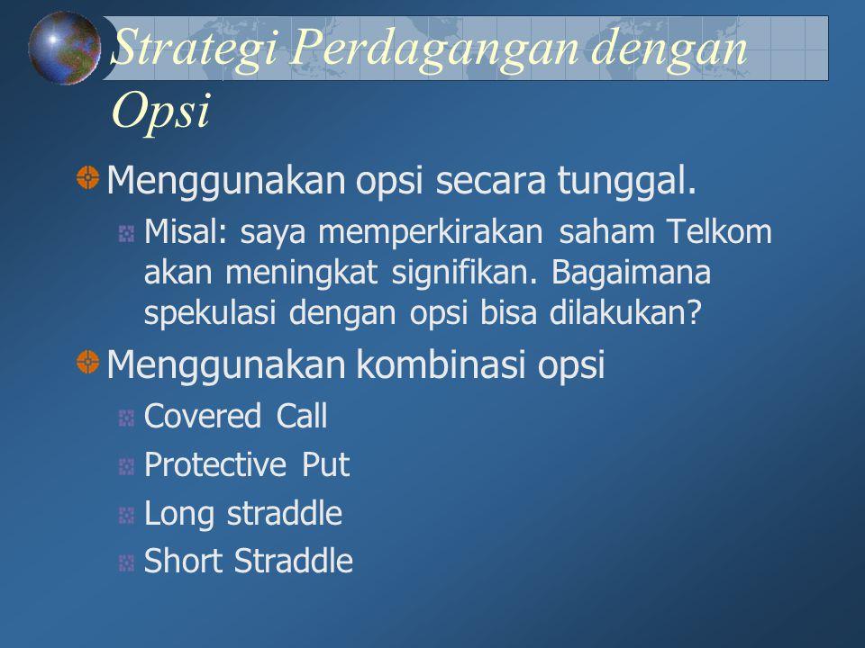 Contoh praktis dari option trading.