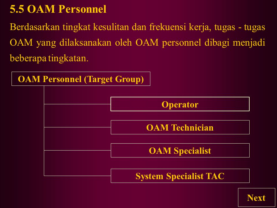 OAM Personnel (Target Group)