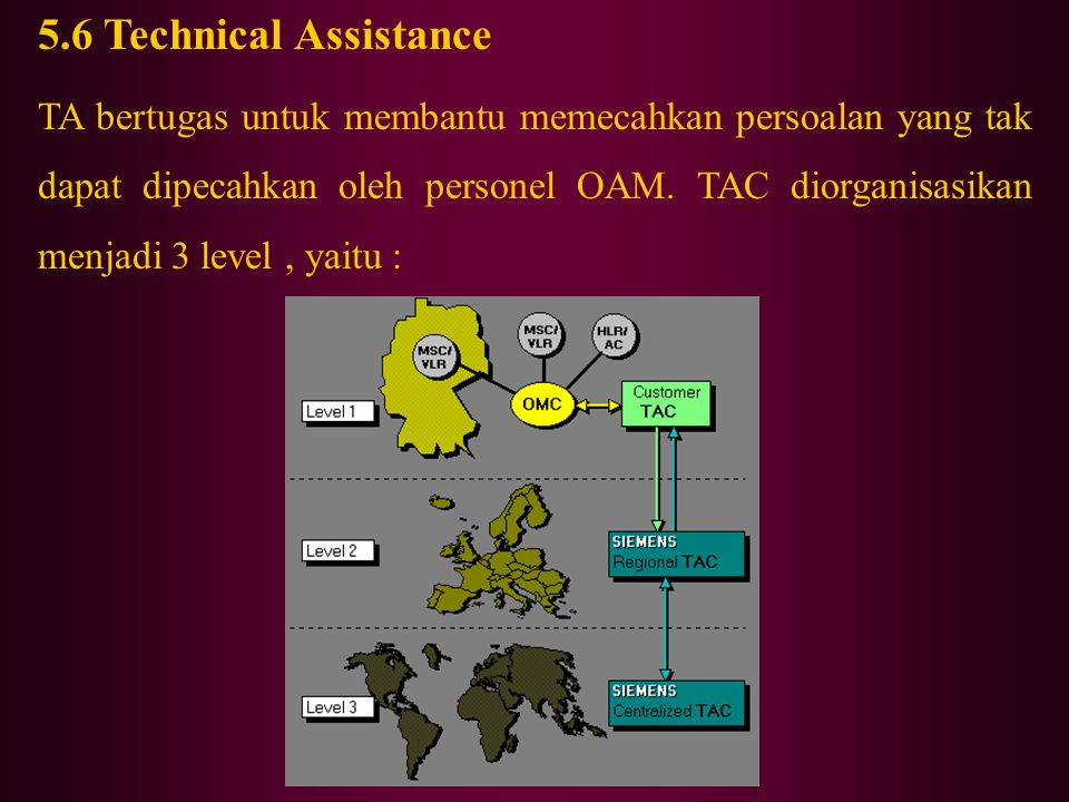 5.6 Technical Assistance