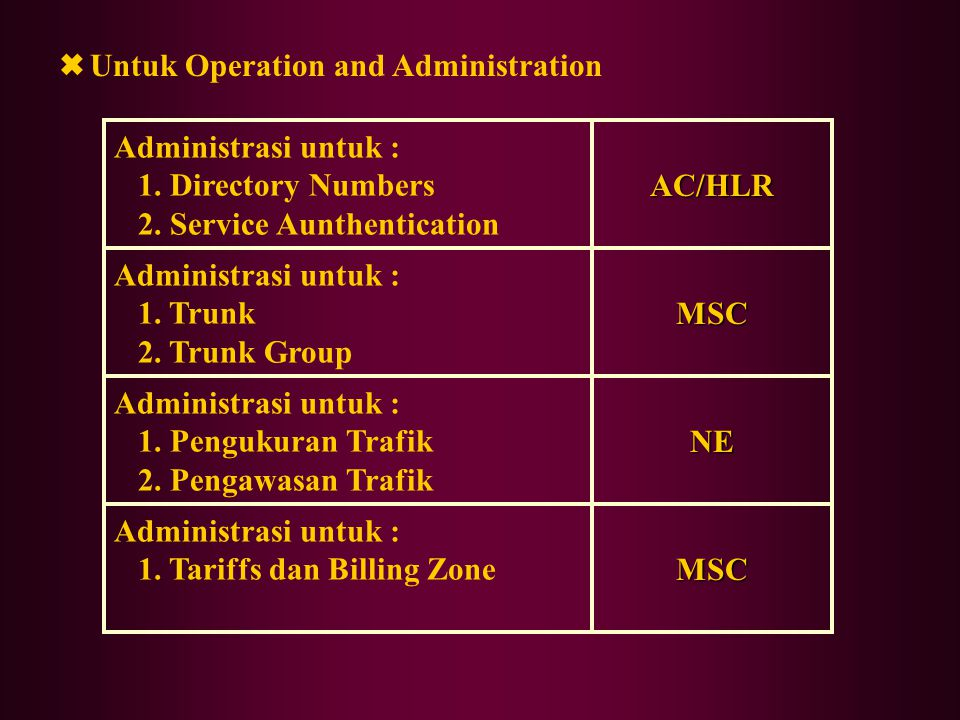 Untuk Operation and Administration
