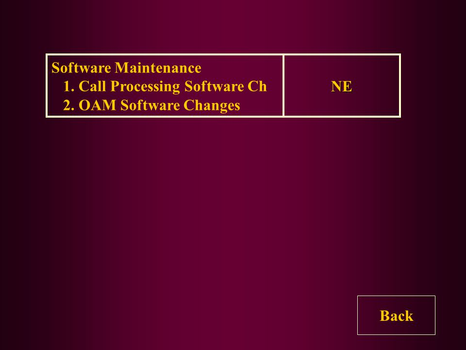 Software Maintenance 1. Call Processing Software Ch 2