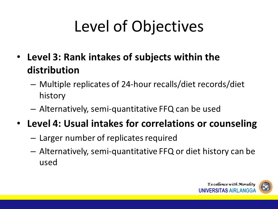 Level of Objectives Level 3: Rank intakes of subjects within the distribution. Multiple replicates of 24-hour recalls/diet records/diet history.