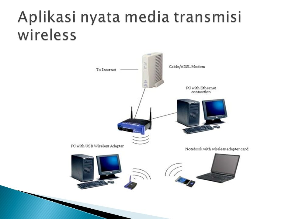 Aplikasi nyata media transmisi wireless