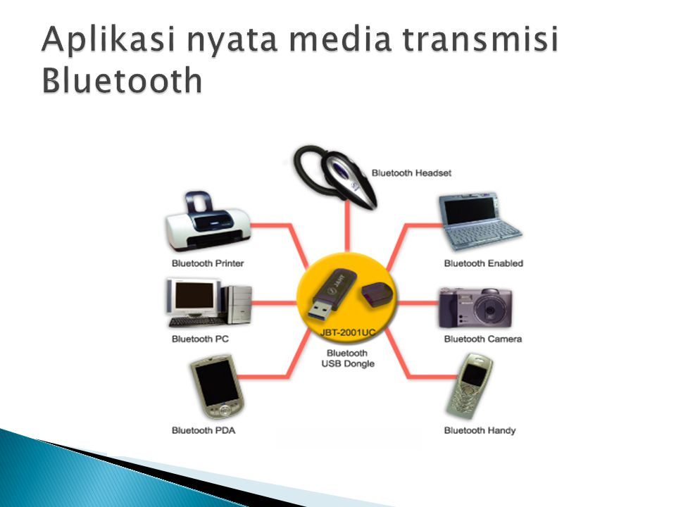 Aplikasi nyata media transmisi Bluetooth