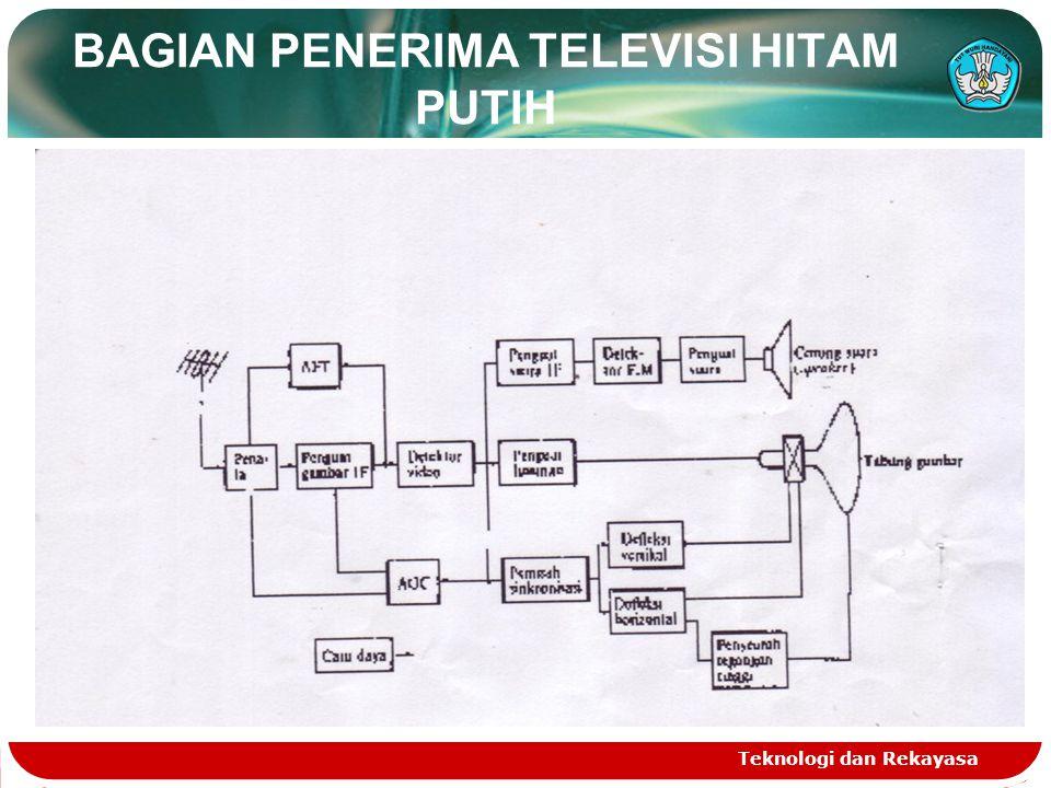 Bagian bagian dan fungsi dalam sistem penerima tv hitam putih bagian penerima televisi hitam putih ccuart Image collections