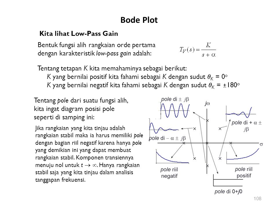 Bode Plot Kita lihat Low-Pass Gain