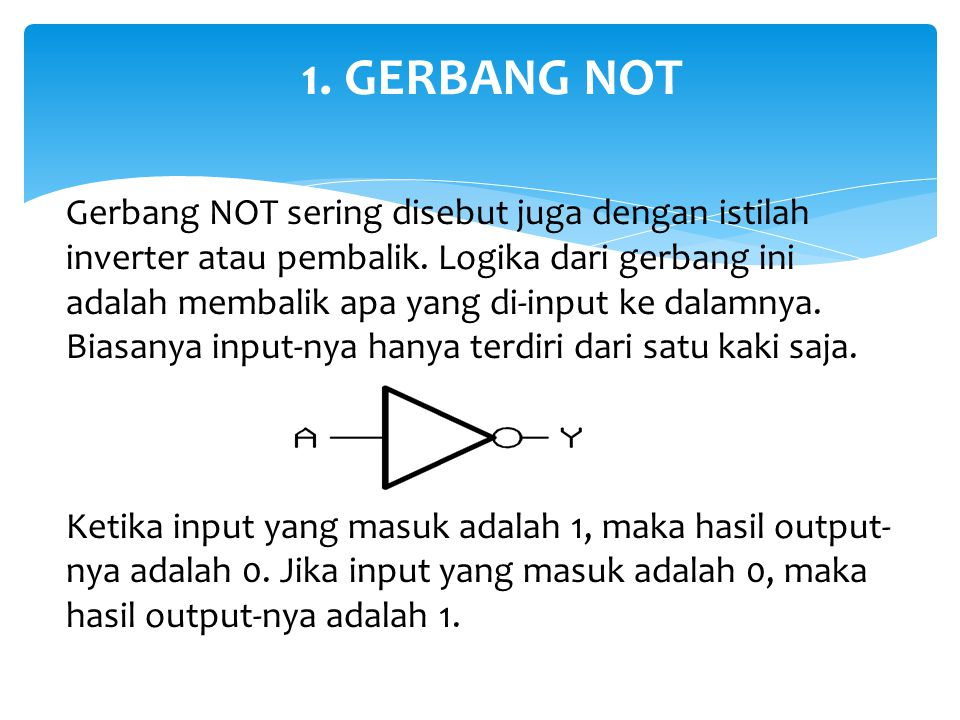1. GERBANG NOT