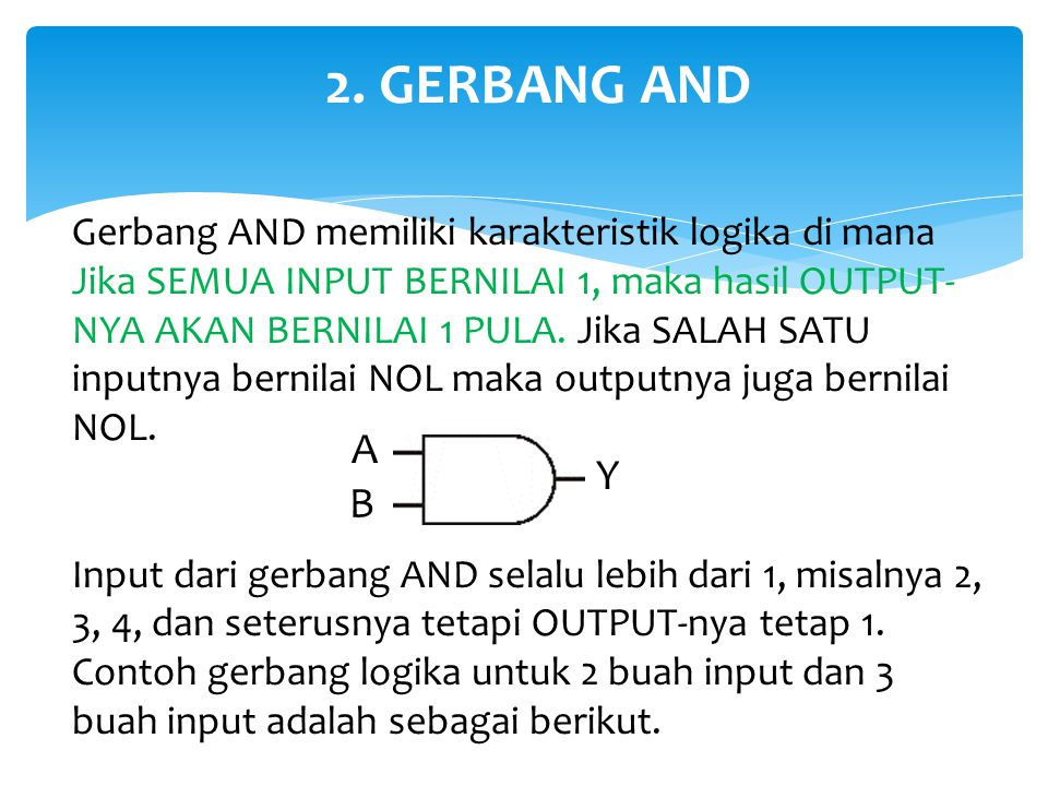 2. GERBANG AND