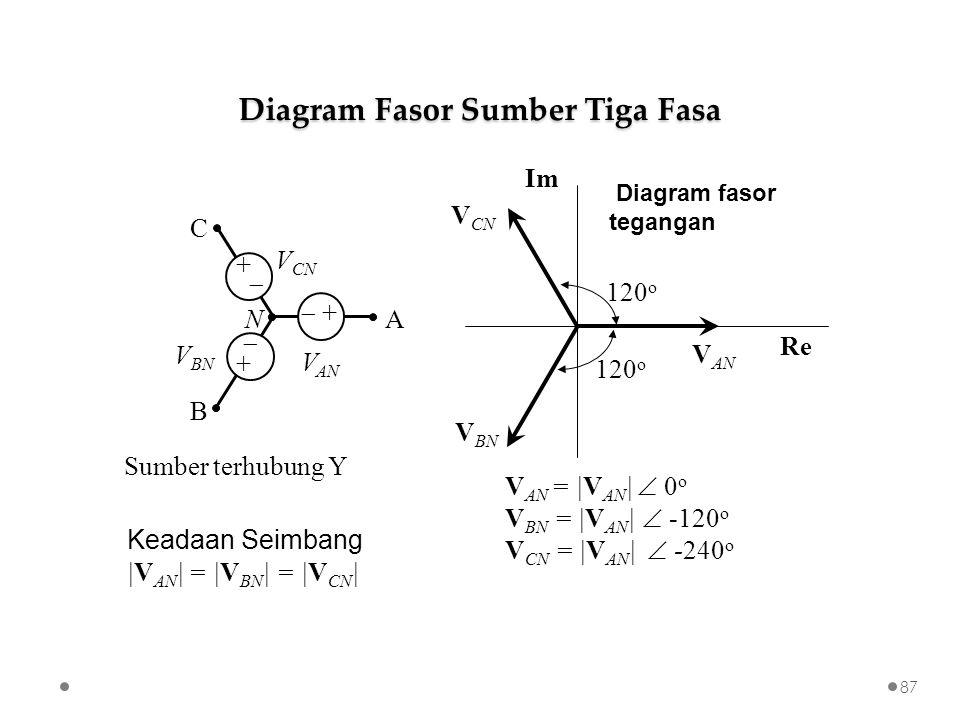 Analisis rangkaian listrik di kawasan fasor ppt download diagram fasor sumber tiga fasa ccuart Image collections
