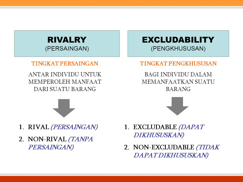 RIVALRY EXCLUDABILITY RIVAL (PERSAINGAN) NON-RIVAL (TANPA PERSAINGAN)