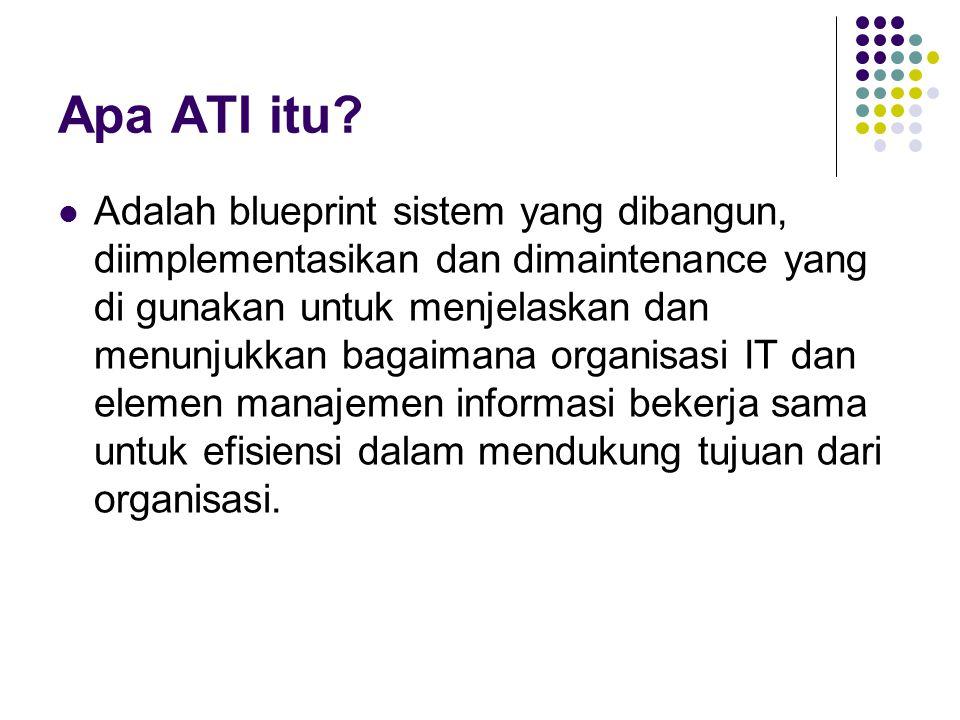 Arsitektur teknologi informasi ppt download 2 apa ati itu adalah blueprint sistem malvernweather Gallery
