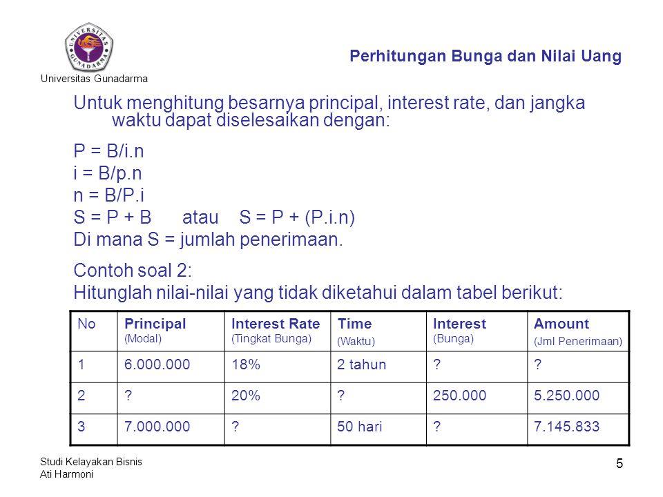 Contoh Soal Analisis Kelayakan Investasi