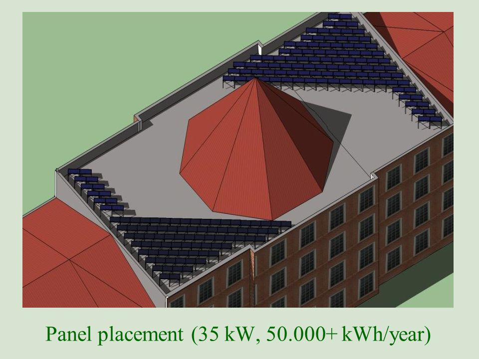 Panel placement (35 kW, 50.000+ kWh/year)