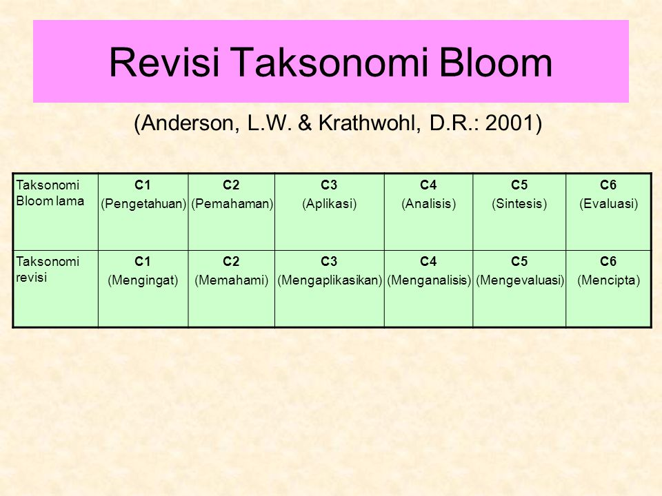 Revisi Taksonomi Bloom