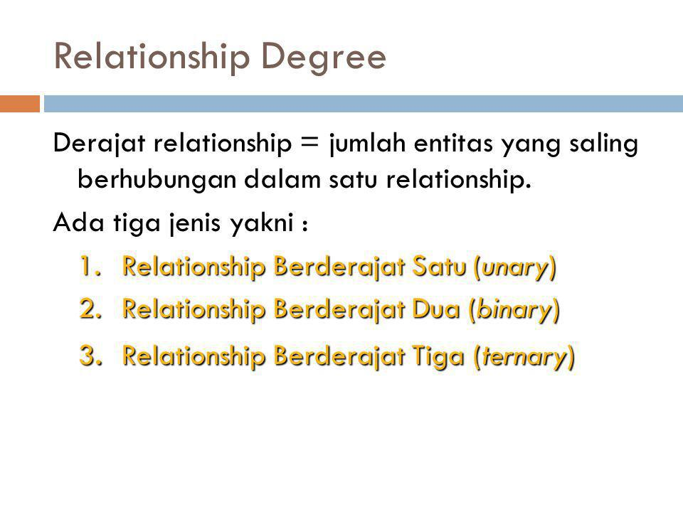 Relationship Degree