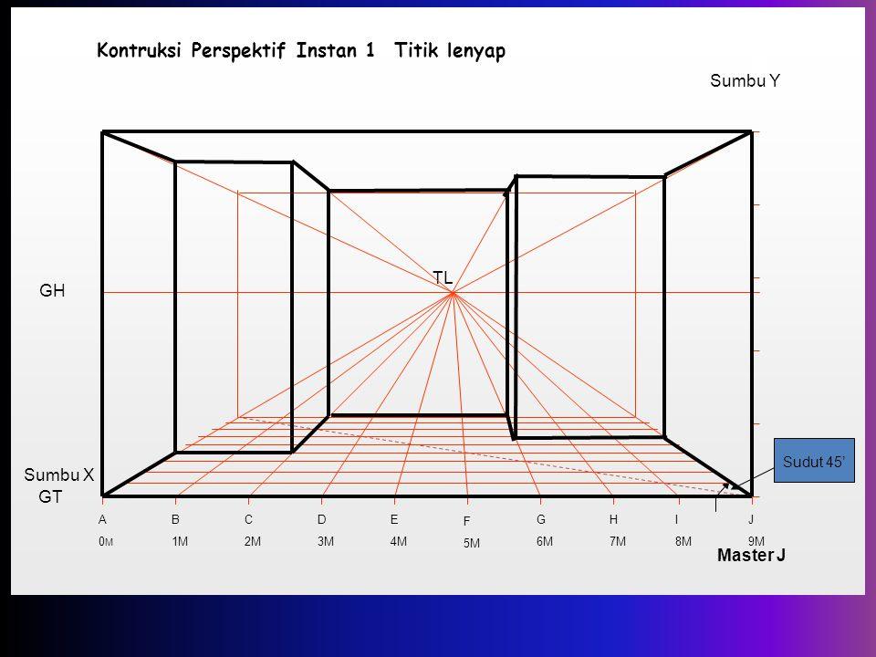 Menggambar Teknik Perspektif Instan 1 Titik Lenyap Ppt Download
