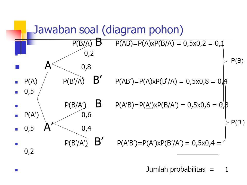 Konsep dasar probabilitas ppt download jawaban soal diagram pohon ccuart Images