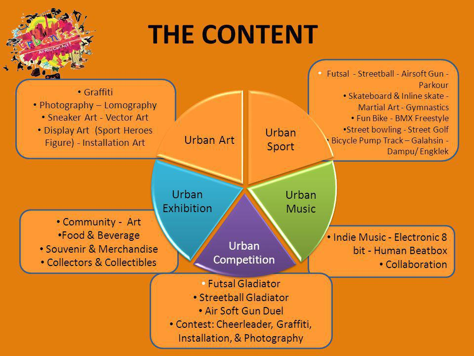 THE CONTENT Futsal Gladiator Community - Art Food & Beverage