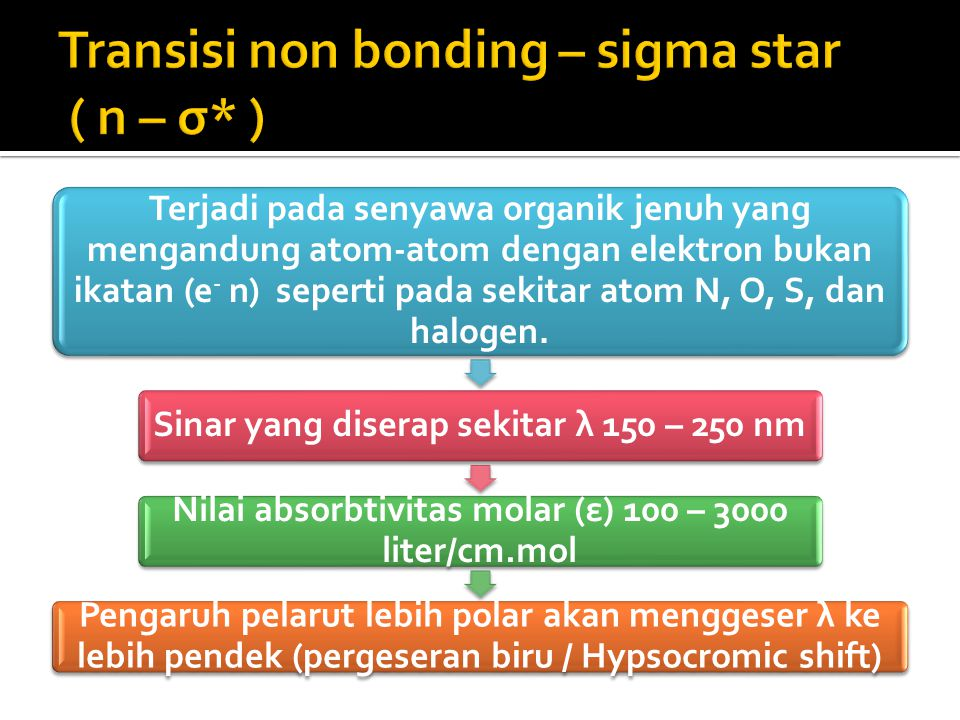 Transisi non bonding – sigma star ( n – σ* )