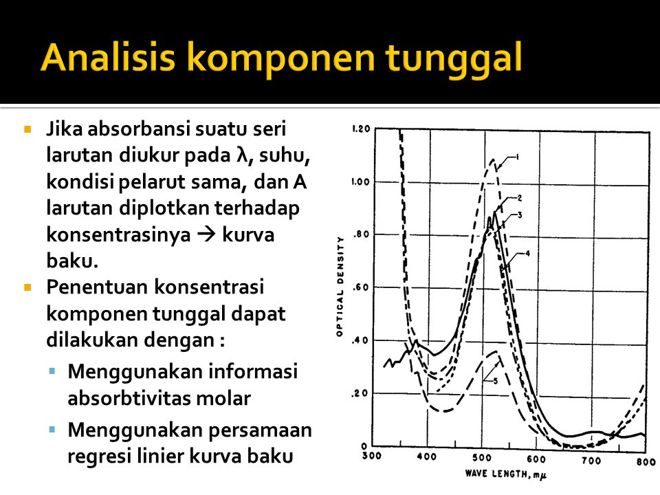 Analisis komponen tunggal