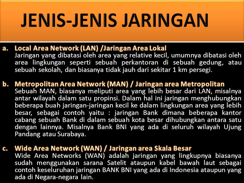 JENIS-JENIS JARINGAN Local Area Network (LAN) /Jaringan Area Lokal