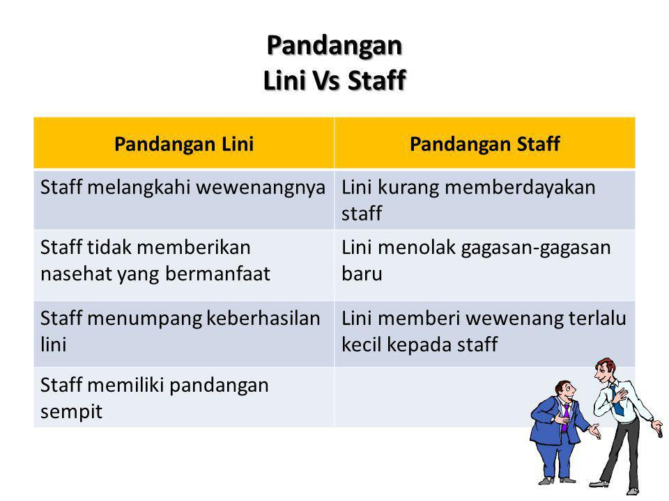 Pandangan Lini Vs Staff