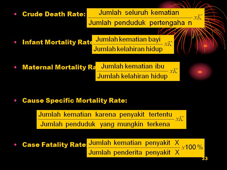 Crude Death Rate: Infant Mortality Rate: Maternal Mortality Rate.
