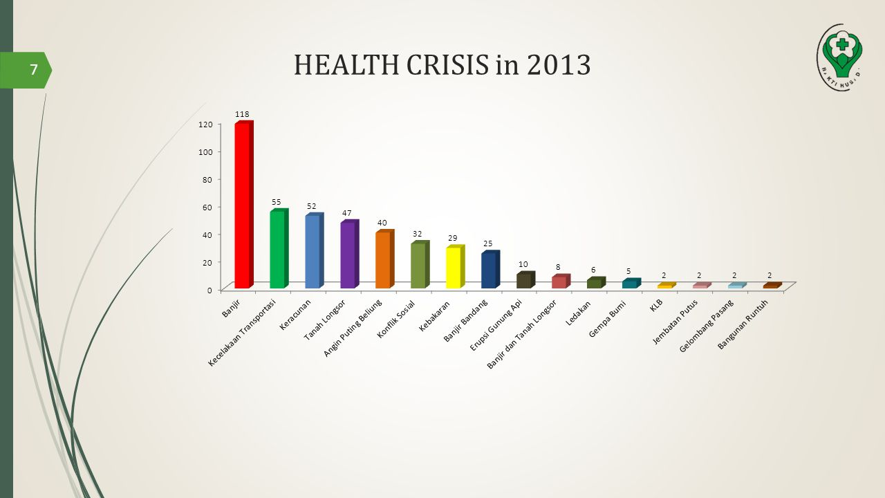HEALTH CRISIS in 2013 7