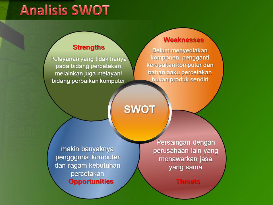 Analisis SWOT SWOT Weaknesses Strengths