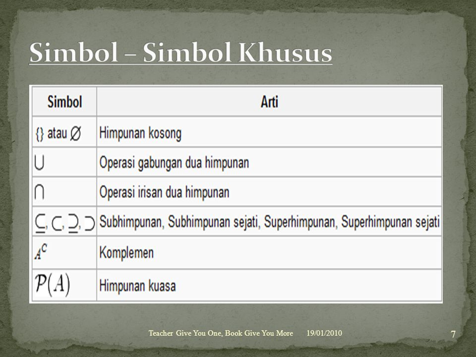 Simbol – Simbol Khusus Teacher Give You One, Book Give You More