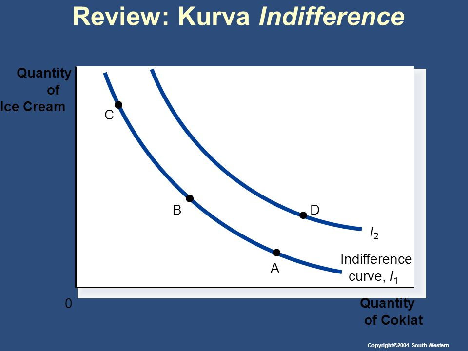 Review: Kurva Indifference